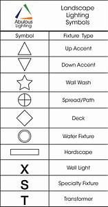 Lighting design symbols