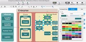 Creating An Enterprise Architecture Diagram