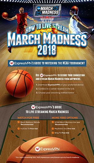 march madness  ncaa final  streams