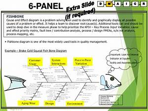6 Panel Manual Training Guide By Tonatiuh Lozada Duarte An