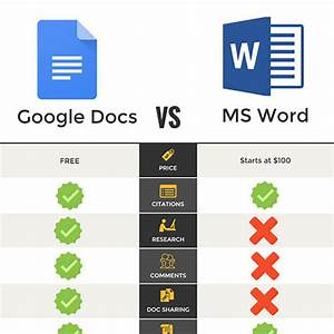 browse our gallery of infographics resources ultius With google docs vs microsoft word online