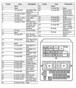 Best Of 1999 Ford F150 Fuse Diagram