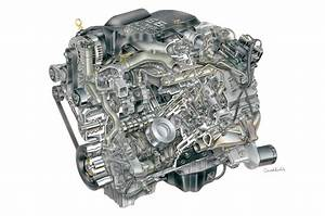 The General Motors Duramax Engine Through History
