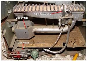 Old Floor Gas Furnace Wiring Diagram