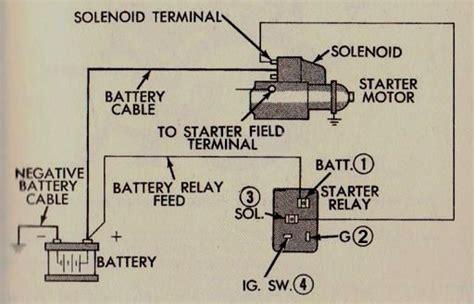 Starter Relay Wiring Diagram 1965 Dodge D200 by Aero Cruiser Club S Running Gear Tips Engine Maintenance