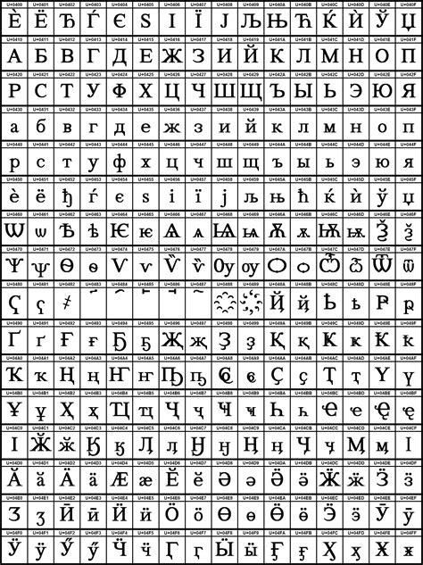 Unicodeblock Kyrillisch – Wikipedia