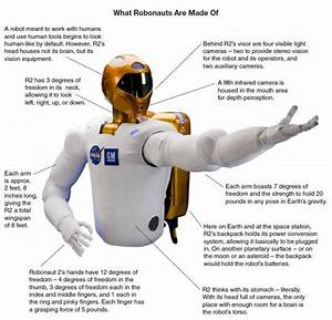 robotic missions - Are there any humanoid robots on board ...