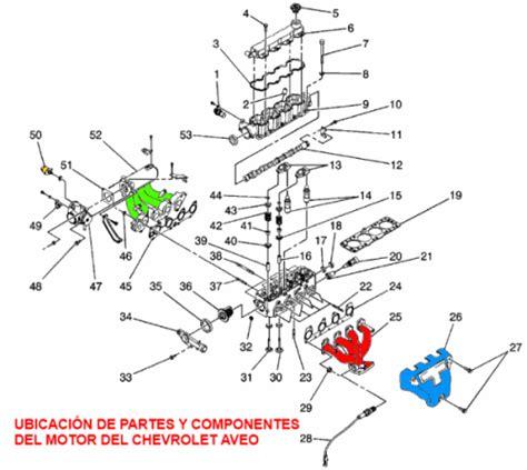 ubicacion de componentes del motor del chevrolet aveo