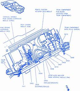 Cadillac Sls 1996 Back Side Electrical Circuit Wiring Diagram
