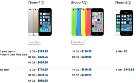 how much is a used iphone 5c worth bell iphone 5s iphone 5c pricing revealed for 2 year