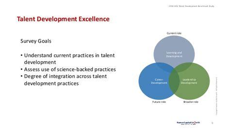 human capital growth webinar  hcg talent development