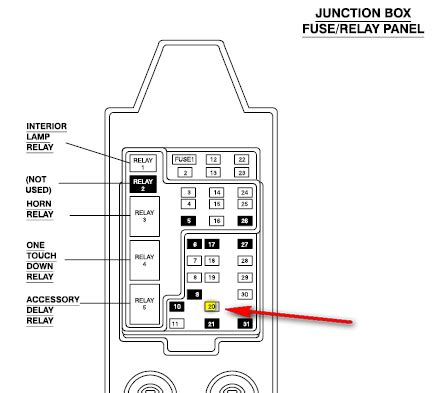 2000 Ford Duty Fuse Box Illustration by 99 Ford F350 Diesel No Start Signal At The Starter Solenoid