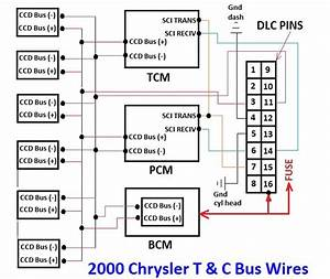 Diagram  2002 Chrysler Town And Country 3 8 Engine Wiring