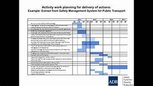 Road Safety Management 4  Strategies  Action Plans And