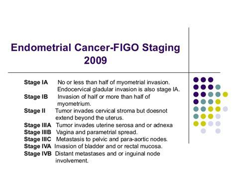 Figo Staging Of Genital Cancers(figo