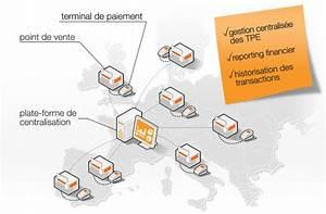 Automate Essence Carte Bancaire : solutions d 39 administration de carte bancaire ~ Medecine-chirurgie-esthetiques.com Avis de Voitures