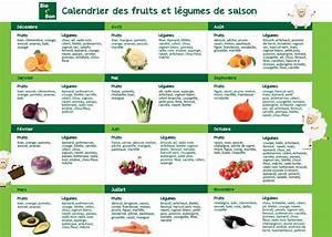 Calendrier Fruits Et Légumes De Saison : catalogue bio c 39 bon calendrier des fruits et l gumes de saison ~ Nature-et-papiers.com Idées de Décoration