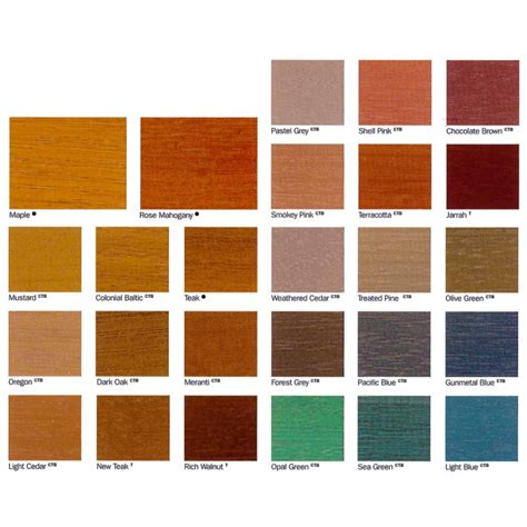 cabots exterior varnish stain direct paint australias
