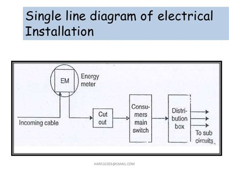 Home Wiring Diagram Ppt