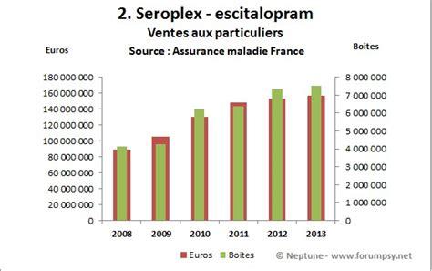 Cytotec Vidal Prozac Ou Seroplex Pharmacy Online