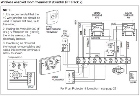 honeywell wiring diagram for central heating central heating s plan wiring diagram fuse box and