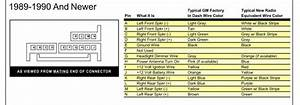 2004 Chevy Cavalier Factory Stereo Wiring Diagrams  U2013 Car Wiring Diagram