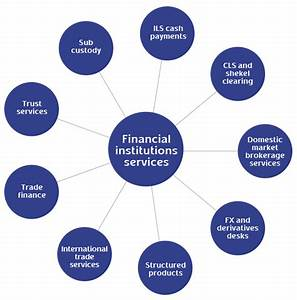 Financial Institutions Group - Bank Leumi