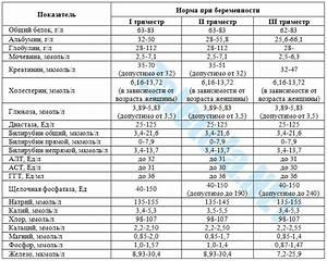 Санаторное лечение артроза в спб