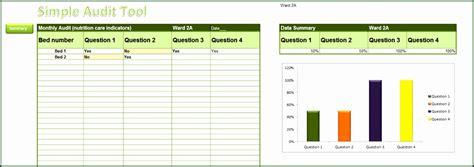 audit checklist template excel exceltemplates