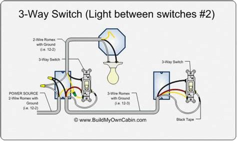 Wiring 3 Wire Home by How To Wire A 3 Way Switch Using 14 3 Wire As Traveler