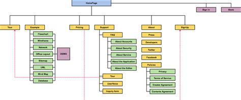 diagram templates   cacoo cacoo