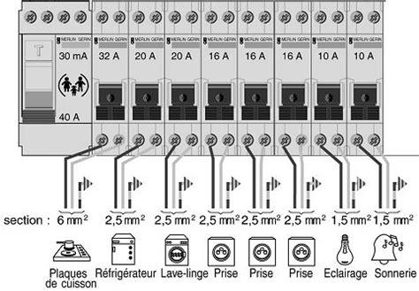 c est pas sorcier cuisine l 39 électricité c 39 est par sorcier la bonne intensité a