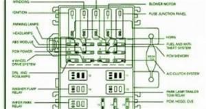 1999 Ford Ranger Fuse Box Layout : wiring material fuse box ford 1999 ranger xlt 2 5 lit diagram ~ A.2002-acura-tl-radio.info Haus und Dekorationen