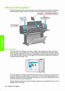 Hp Designjet Z6100 Printer Service Repair Manual