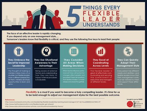 flexible leader infographic cmoe