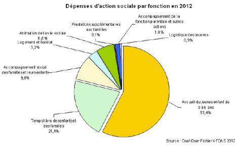 plafond annuel de la securite sociale 2014 100 images pmss pmss 2014 plafond mensuel de