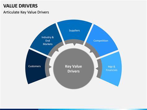 Value Drivers PowerPoint Template   SketchBubble
