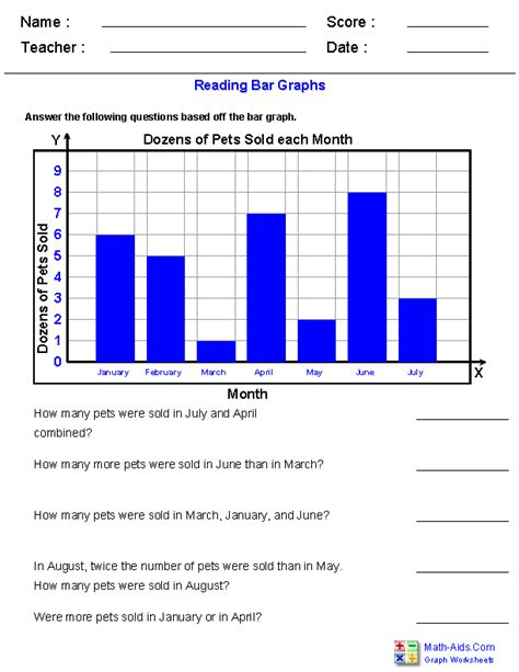 interpreting bar graphs worksheets 4th grade graph worksheets learning to work with charts and graphs