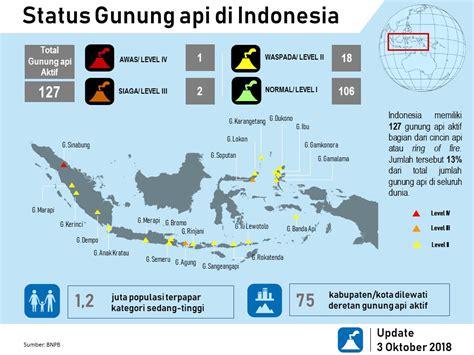 peta status gunung api  indonesia patut diwaspadai pendaki