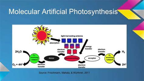 artificial photosynthesis youtube