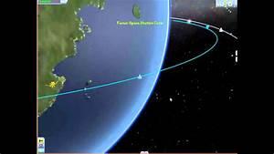 Kerbal Space Program Tutorial: Reach Low Earth Orbit - YouTube