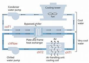 30 Chill Water System Diagram