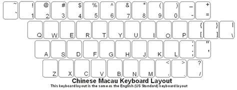 Chinese Bopomofo Keyboard Labels