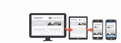 Responsive Mobile Development Website