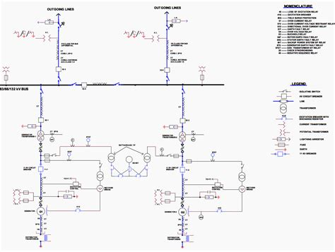 Single Line Diagram by Automation Protection And Monitoring System Of A