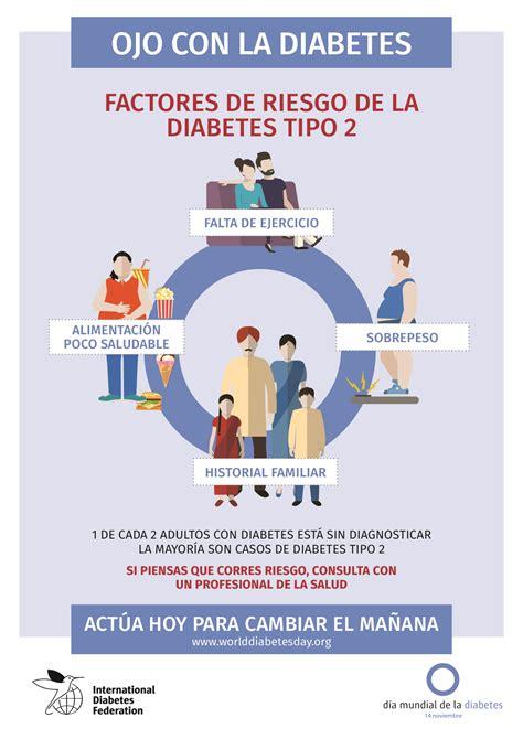 infografia ojo  la diabetes factores de riesgo de la