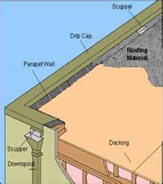 Flat Roof Part Diagram flat roofs trademark restoration