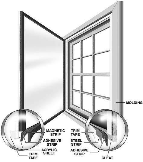 window saver diy magnetic interior storm window diy