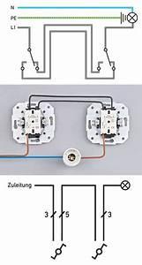 Steckdose Mit Lichtschalter Schalten : kabel unter putz elektroinstallation ~ Orissabook.com Haus und Dekorationen