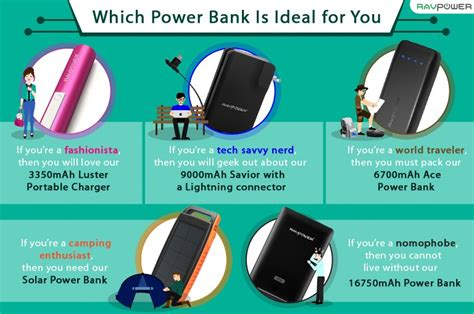 test powerbank 2017 power bank portable charger personality test quiz ravpower